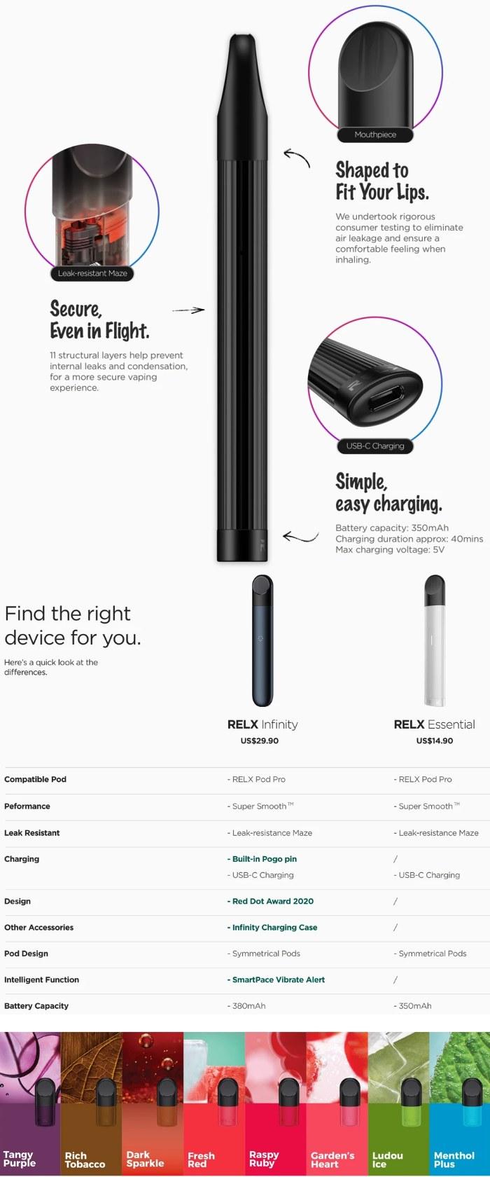 RELX Essential